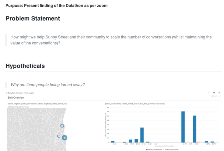 35 data enthusiasts in Zoom